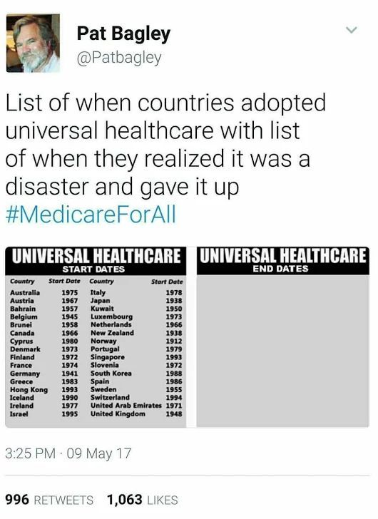 healthcare - countries