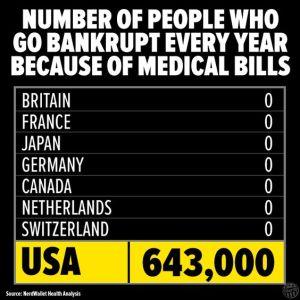 medically bankrupt